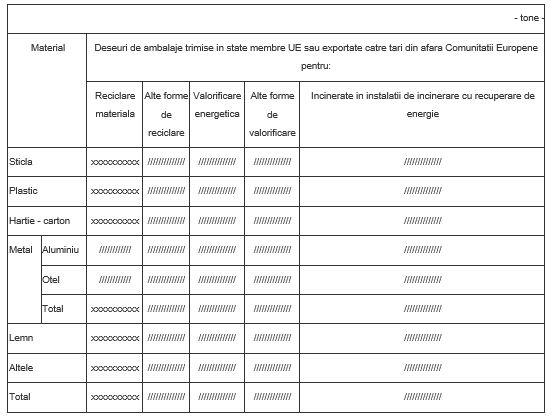 Tabel 2 - Legea 249 din 2015 - EnviroCons