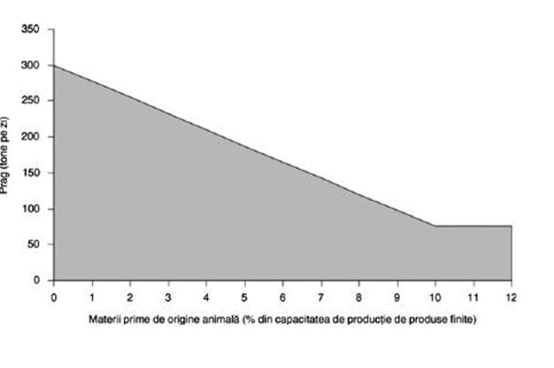 grafic legea 278 din 2013 - EnviroCons